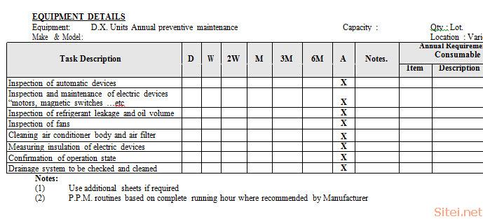 electrical preventive maintenance checklist